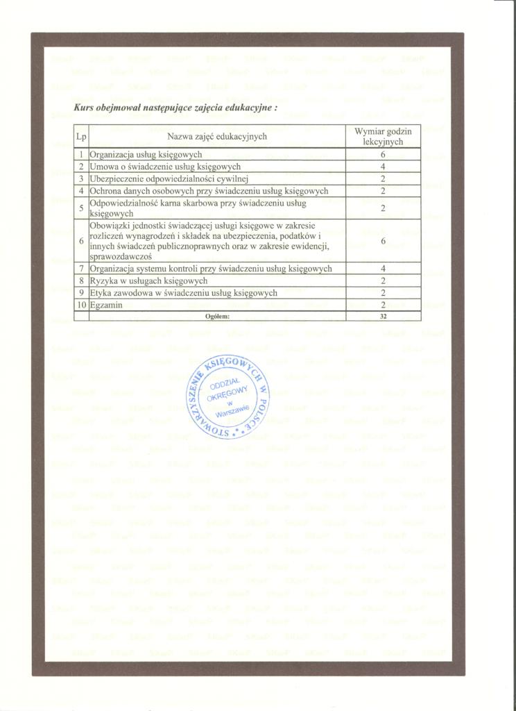 Certyfikat experta usług księgowych - str. 2